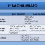 bachillerato-asignaturas_1
