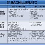 bachillerato-asignaturas_2